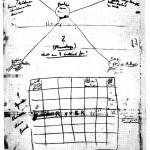 henry miller diagram
