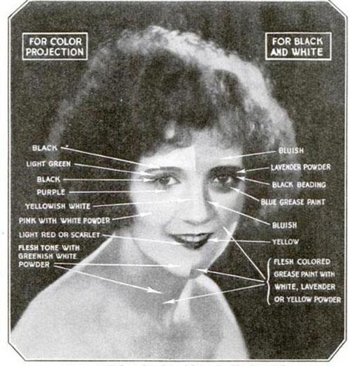 makeup1920s