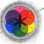 Chromatography_1841_Field